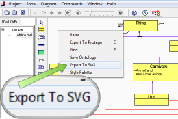 Export an Ontology to an .svg file